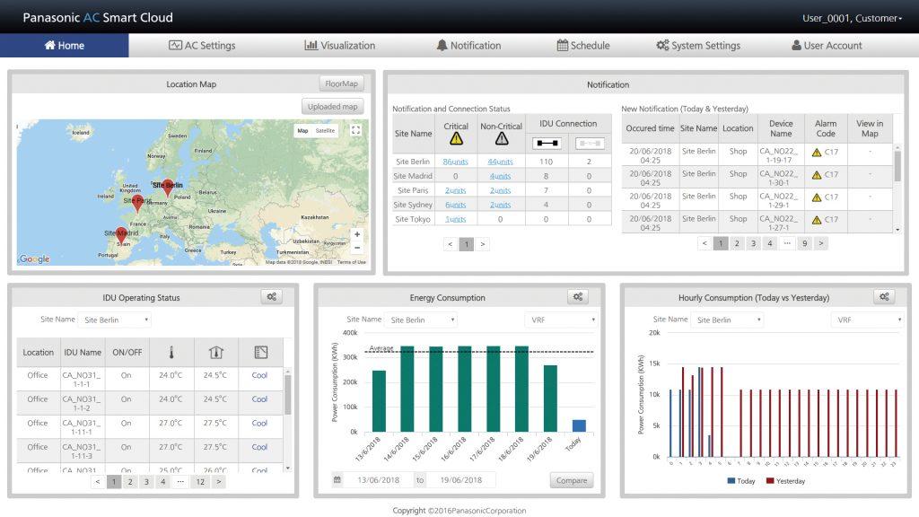PAIMS - BACnet interface.