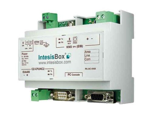Modbus Interface for 128 indoor units.